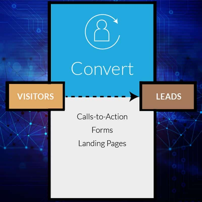 come-fare-lead-generation-inbound-marketing