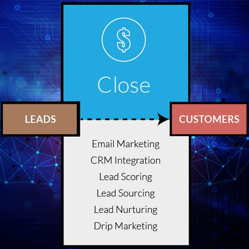 trasformare-contatti-in-clienti-con-inbound-marketing