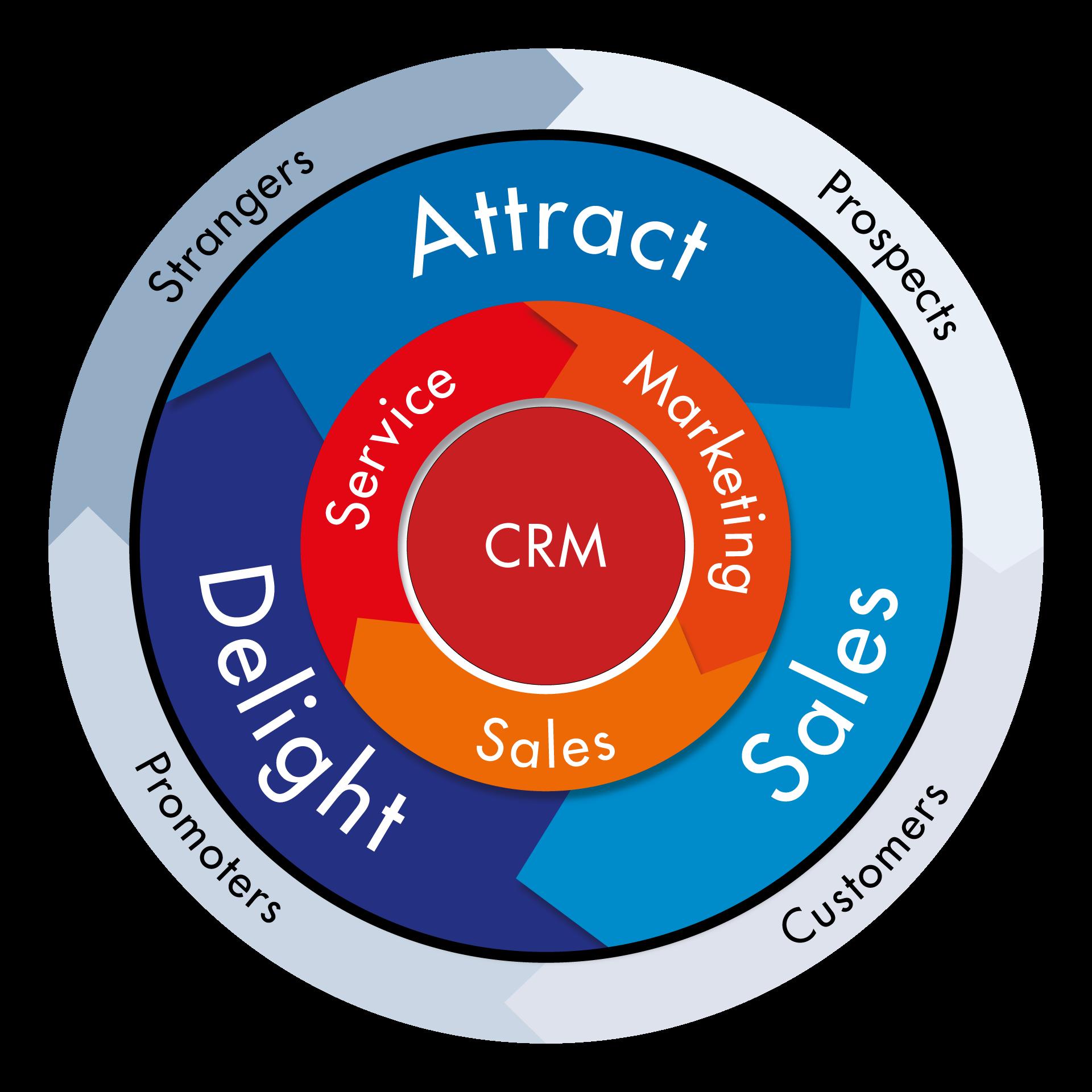 SC-schema-content-marketing